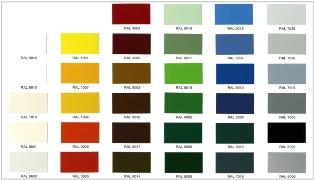 PE2 Colorazione